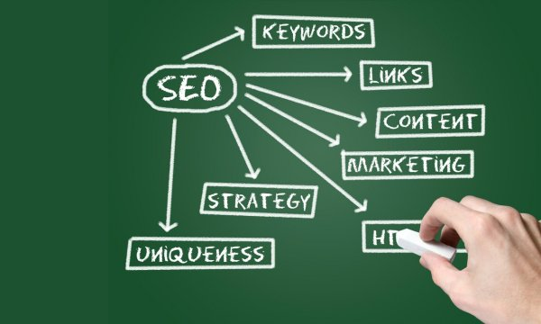 seo course in chandigarh digital marketing course in chandigarh Digital Marketing course in Chandigarh with live projects seo course himachal