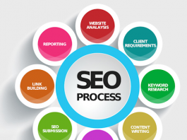 SEO training in Patiala