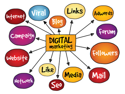Digital marketing training in ambala digital marketing course in amritsar Digital Marketing Course in Amritsar Digital Marketing Course in Amritsar12